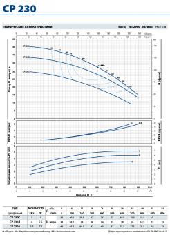 Центробежный насос Pedrollo CP 230C