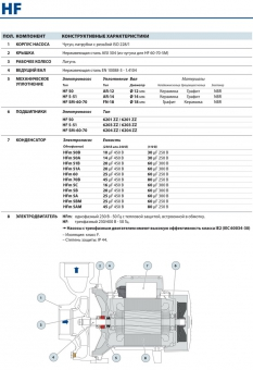 Центробежный насос Pedrollo HFm 50B