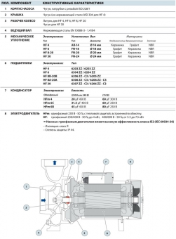 Центробежный насос Pedrollo HFm 6C