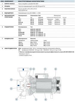 Центробежный насос Pedrollo HF 6C