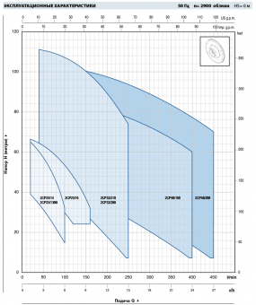 Центробежный насос Pedrollo 2CP 40/180C