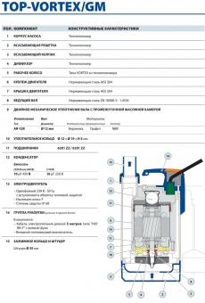 Дренажный насос Pedrollo TOP 2 - Vortex GM (каб. 10м)