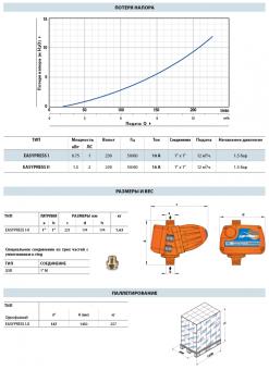 Регулятор давления EASY PRESS - 2M
