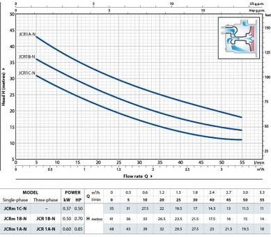 JCRm 1C - CL 24