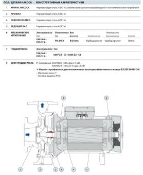 Насос из нержавеющей стали Pedrollo F 65/125B-I