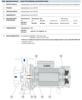 Насос из нержавеющей стали Pedrollo F 65/125A-I