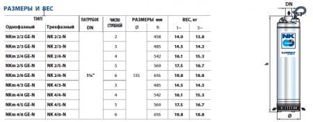 Погружной насос для колодца Pedrollo NKm 2/2 - GE