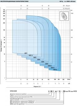 Скважинный насос Pedrollo 4 SR 6/ 4-PD