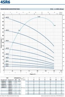 Скважинный насос Pedrollo 4 SRm 6/ 17-PD