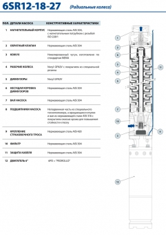 Промышленный скважинный насос Pedrollo 6 SR 27/14-P