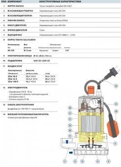 Фекальный насос Pedrollo ZDm 1 AR-E 5 m