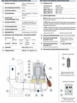 Фекальный насос Pedrollo MC-F 30/70 (PMC 30/70)