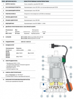 Дренажный насос Pedrollo DCm 20-N (каб. 10м)