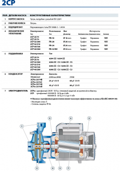 Центробежный насос Pedrollo 2CP 40/200B