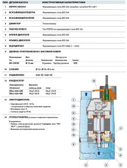 Дренажный насос Pedrollo RXm 2/20-GM