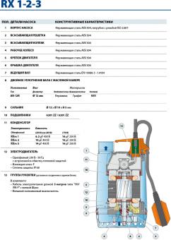 Дренажный насос Pedrollo RXm 3 (каб. 5м)